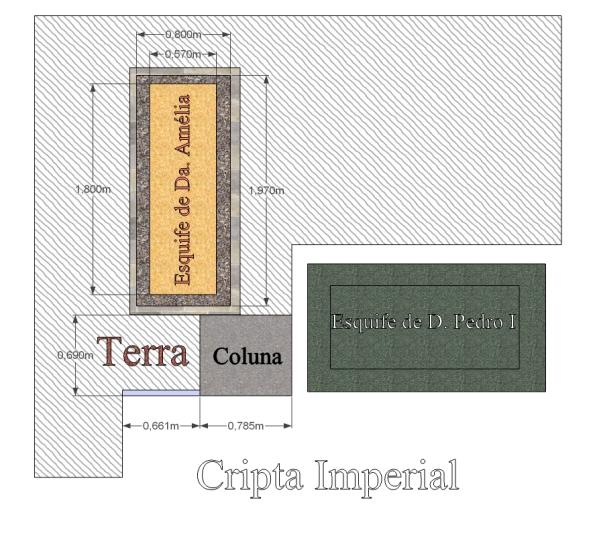 Planta indicando a localização em que estava a Imperatriz Amélia